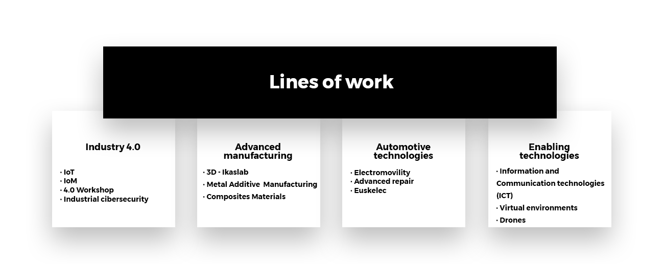 lines-of-work
