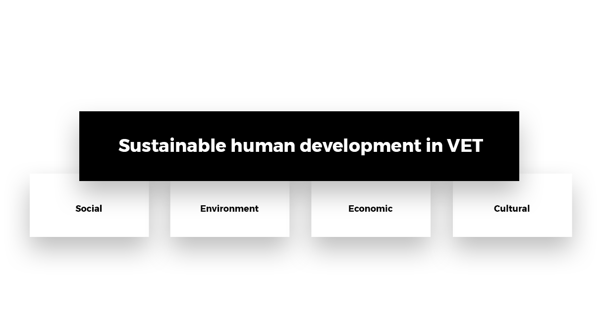 Sustainable human development in VET