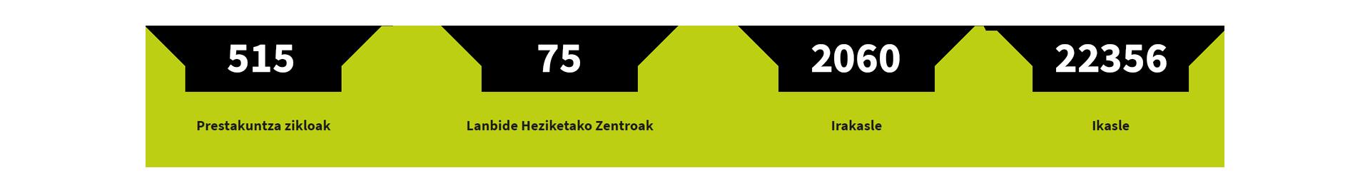 datuak_web-eu